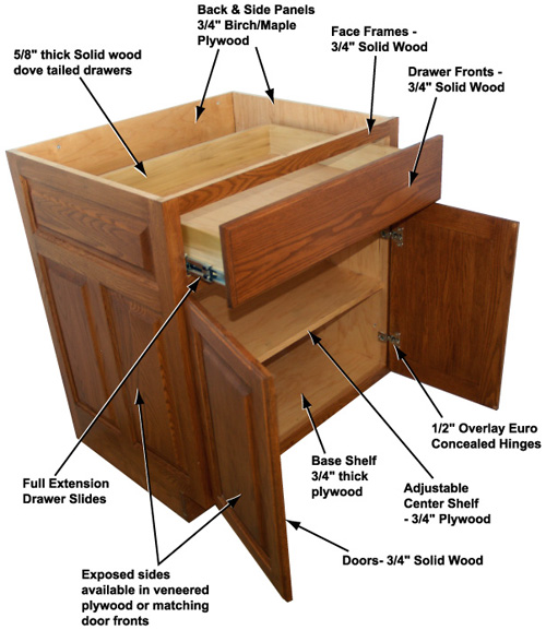 Amish Kitchen Cabinets Ohio: Amish Made Cabinetry