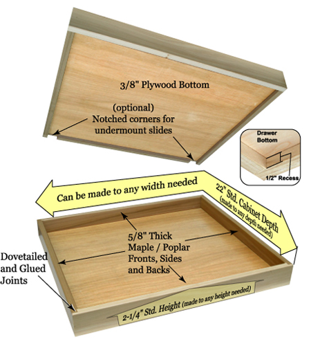 replacement drawer cabinet boxes kitchen replace plastic